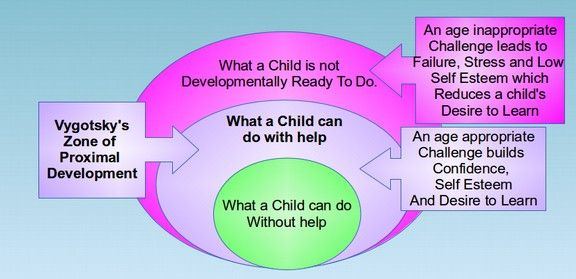 14 how drill and kill fake tests harm our kids piaget found that children go through stages of development where young children go through a period of magical thinking followed by concrete ccuart Image collections